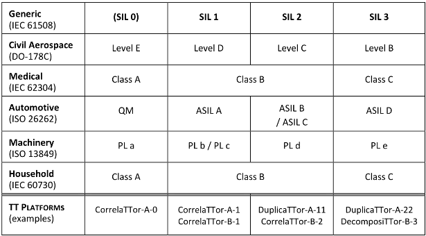 standards_table_appx_615