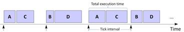 tick_list_example_368